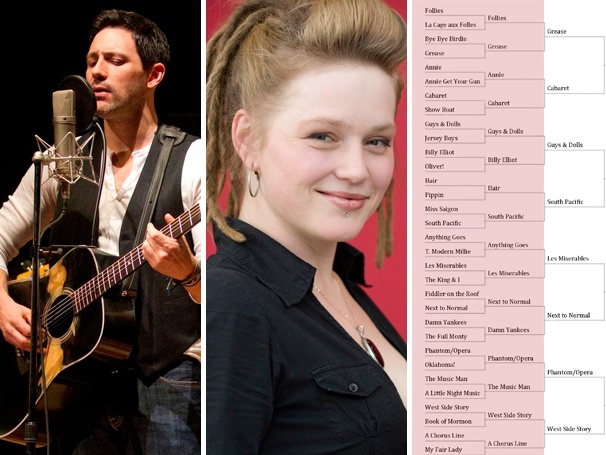 Top 10! Steve Kazee Explains Absence, Idol Casting, March Musical Madness & More Boost the Week's Top Stories