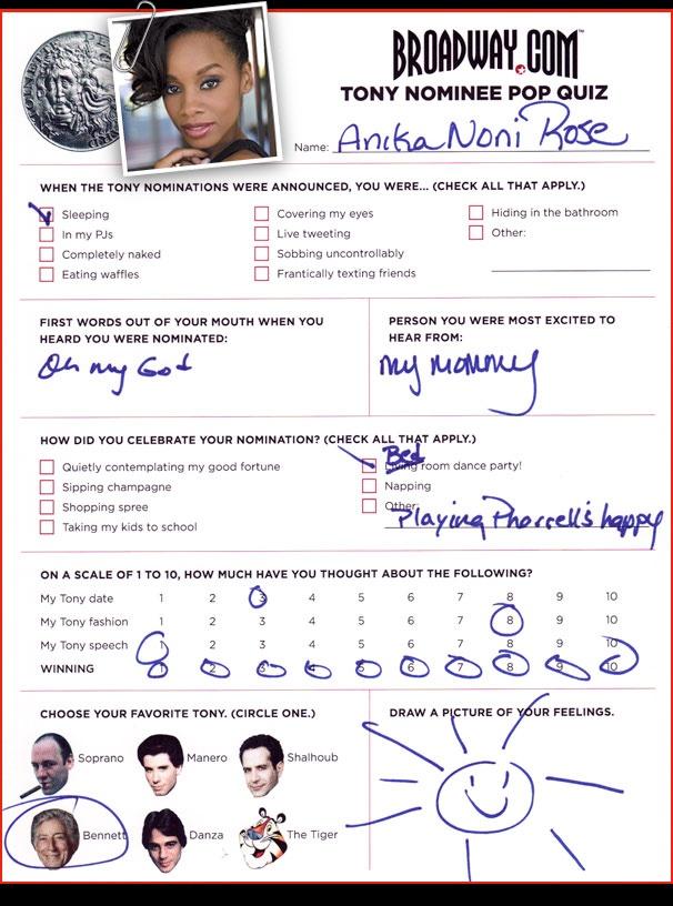Tony Nominee Pop Quiz - Anika Noni Rose